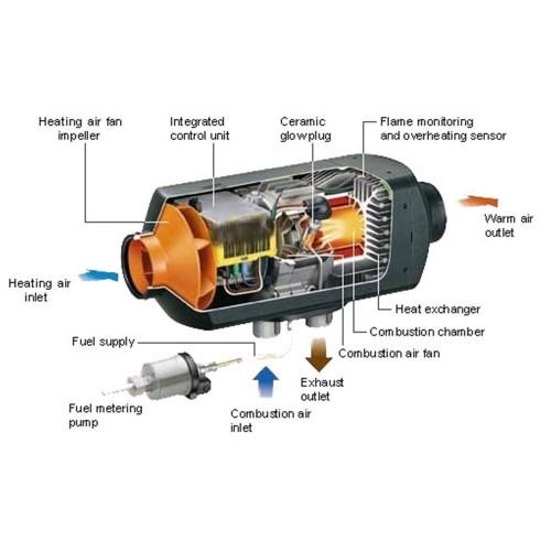 2kw Caravan Camping Motor Home Diesel Heater With 2 X Flat